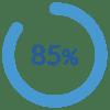85%_Blue