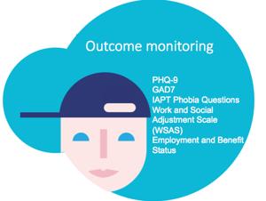 Outcome_Monitoring