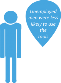 Unemployed_men_less_likely_to_use_cCBT_tools_200_272