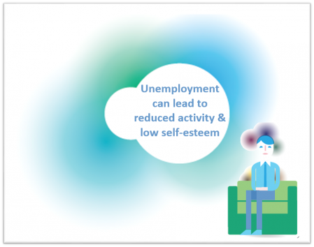 Unemployment_can_lead_to_449_354[1]