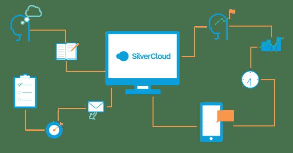 Digital Mental Health Digest | SilverCloud Health
