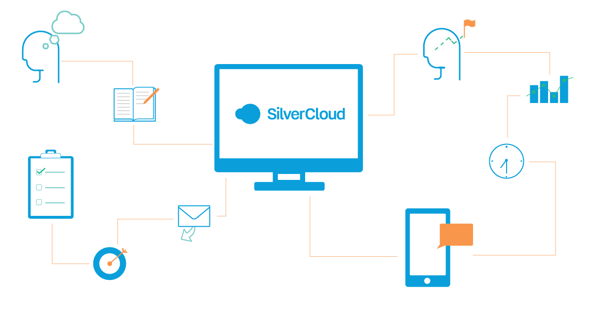 Digital Mental Health Digest | SilverCloud Health